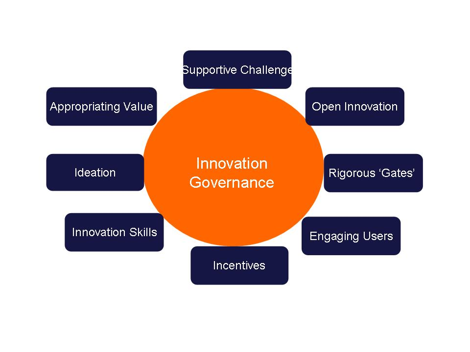 incentive mechanism for innovations Algorithms article contract-based incentive mechanism for mobile crowdsourcing networks nan zhao 1,, menglin fan 1, chao tian 2 and pengfei fan 3 1 hubei collaborative innovation center for high-efficiency utilization of solar energy,.